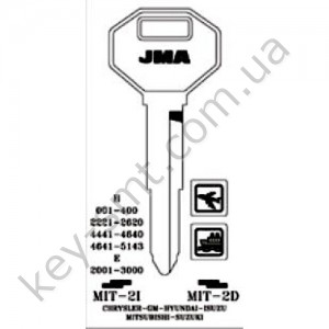 MIT2I /JMA/