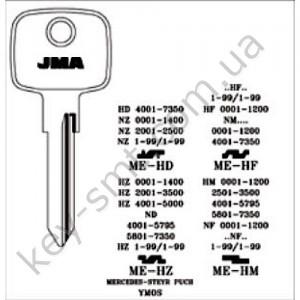 MEHF /JMA/